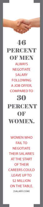 Men Negotiate Salaries, Women Less Often