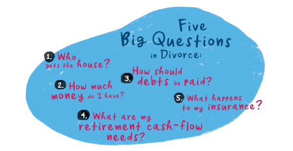 Protecting yourself financially during divorce – Alumnae